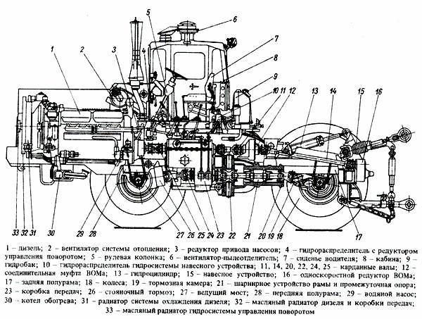 трактор К-700А